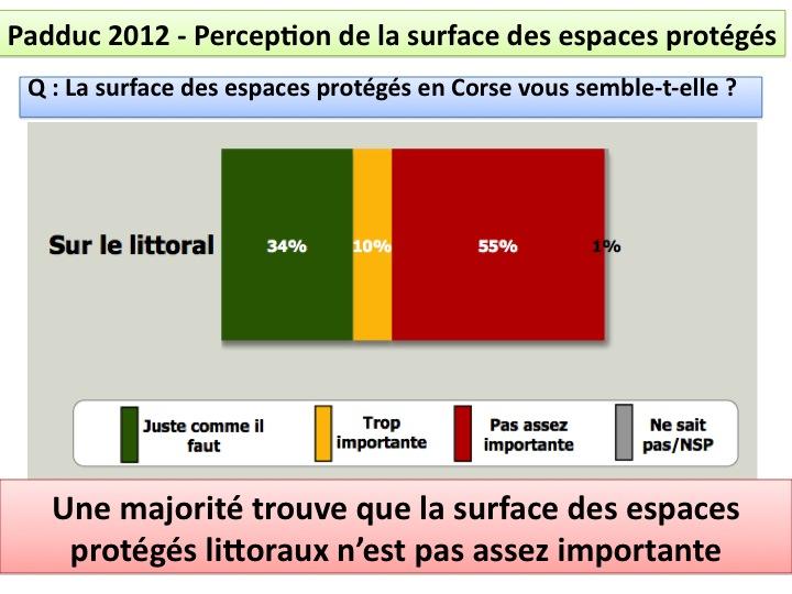 Slide05 majorité pour protection